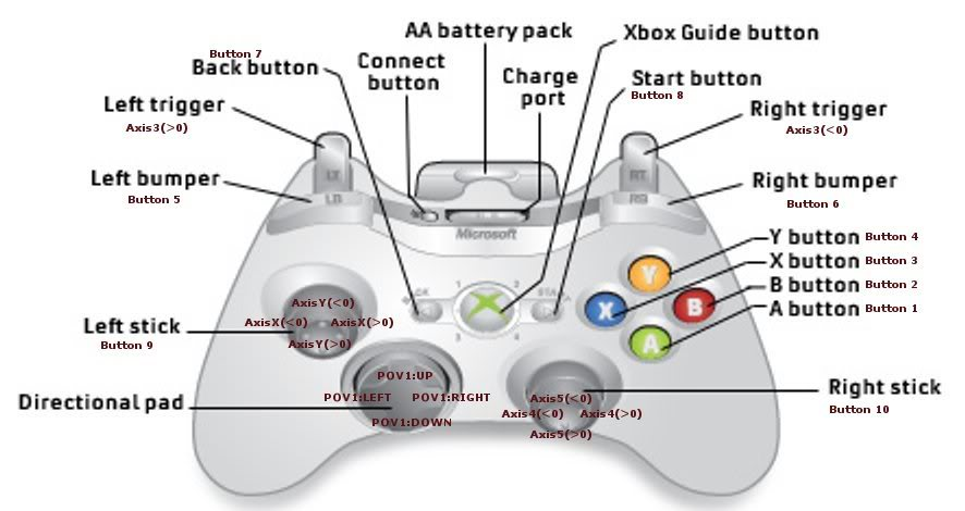 Xbox wireless controller diagram basic guide wiring diagram xbox 360 directions essay help cfpaperskpz infra sauny info rh cfpaperskpz infra sauny info xbox 360 wireless controller pcb diagram xbox 360 wireless ccuart Images
